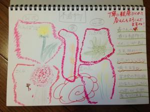 宿題「春さんへの手紙」